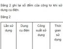 Bài C6 trang 39 SGK Vật lí 9