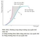 Bài 3 trang 170 SGK Sinh 12