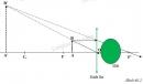 Bài C6 trang 132 SGK Vật lí 9