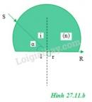 Bài 8 trang 173 SGK Vật lí 11