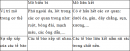Bài 1 trang 17 SGK Sinh 8