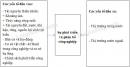 Bài 1 trang 41 SGK Địa lí 9