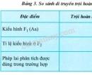 Bài 3 trang 13 SGK Sinh học 9