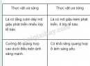 Bài 1 trang 124 SGK Sinh học 9