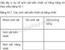 Hãy lấy ví dụ về sinh vật biến nhiệt và hằng hằng nhiêt theo mẫu bảng 43.1