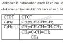 Bài 1 trang 135 SGK Hóa học 11