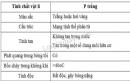 Bài 1 trang 49 SGK Hóa học 11