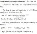 Bài 2 trang 53 SGK Hóa học 11