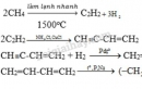 Bài 2 trang 147 SGK Hóa học 11