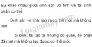 Bài 3 trang 174 SGK Sinh học 11