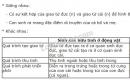 Bài 4 trang 178 SGK Sinh học 11