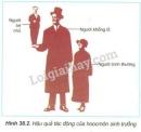 Hình 38.2 minh họa 3 loại người: người bình thường, người bé nhỏ và người khổng lồ.