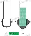 Bài C1 trang 28 SGK Vật lí 8