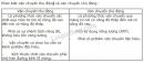 Bài 2 trang 50 SGK Sinh học 10