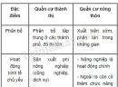 Bài 2 trang 97 SGK Địa lí 10