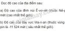 Bài 2 trang 68 SGK Toán 6 tập 1
