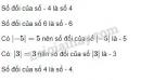Bài 21 trang 73 SGK Toán 6 tập 1