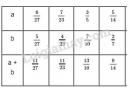 Bài 52 trang 29 SGK Toán 6 tập 2