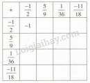 Bài 55 trang 30 SGK Toán 6 tập 2
