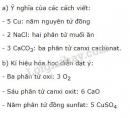 Bài 4 trang 34 SGK Hóa học 8
