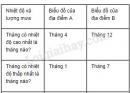 Bài 4 trang 66 SGK Địa lí 6