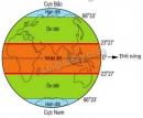 Hãy xác định vị trí của đới nóng (nhiệt đới) dựa theo hình 58.