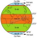 Hãy xác định vị trí của hai đới lạnh (hàn đới) dựa vào hình 58.
