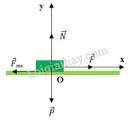 Bài 5 trang 114 SGK Vật lí 10