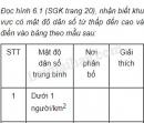 Bài 1 trang 19 SGK Địa lí 8