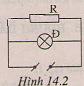 Hình 14.2 bài 3 trang 41 SGK Vật lí lớp 9