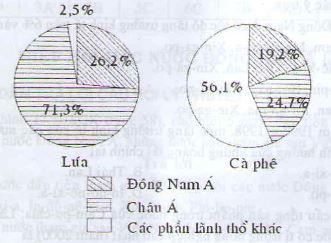 Giải câu 2 SGK Địa lý 8 trang 57