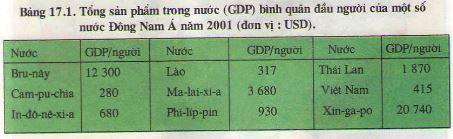 Câu 3 SGK Địa lý 8 trang 61
