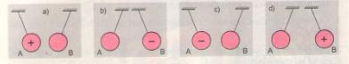 Hình 30.1 bài 2 trang 87 SGK Vật lí 7