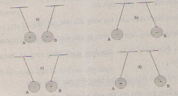 Hình bài 2 trang 87 SGK Vật lí lớp 7