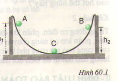 Bài 60: Định luật bảo toàn năng lượng (Giải bài tập 1,2,3,4,5,6,7)