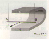 Bài 27: Lực điện từ (Giải bài tập 1, 2, 3, 4)