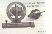 Bài 28: Động cơ điện một chiều (Giải bài tập  1, 2, 3, 4, 5)