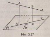 Học tốt Lý thuyết đường thẳng vuông góc với mặt phẳng.