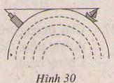 Hình 30 bài 35 trang 80 SGK Toán lớp  9 Tập 2