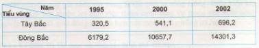 Câu 3 SGK Địa lý 9 trang 69