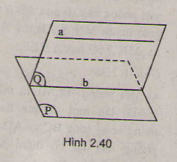 Lý thuyết Tính chất đường thẳng và mặt phẳng song song
