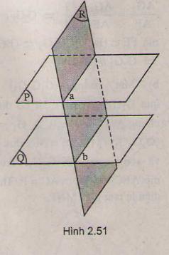 Học Tốt Lý thuyết Định nghĩa tính chất của hai mặt phẳng song song
