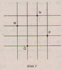 Hình 3 bài 37 trang 19 SGK Toán 9 Tập 1
