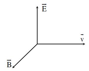 H22.1 trang 112 vat ly 12