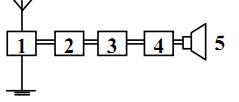 H23.3 bài 23 trang 118 vật lý 12