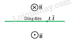 Giải câu c1 bài 21 trang 130 vật lí 11