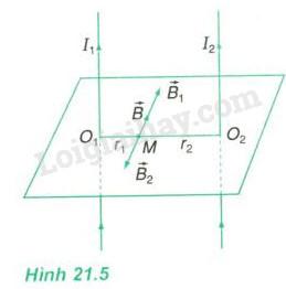 H21.5 bài 21 vật lí 11