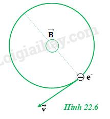 H22.6 bài 22 trang 137 vật lí 11
