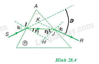 H28.4 bài 28 trang 177 vật lí 11