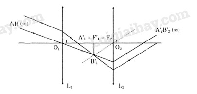 Giải bài 4 trang 195 (hình 1)
